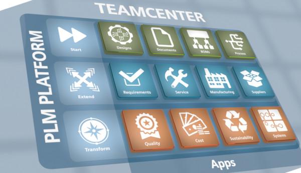 Teamcenter Rapid Start: el PLM escalable de Siemens