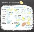 gateau_bananesBB