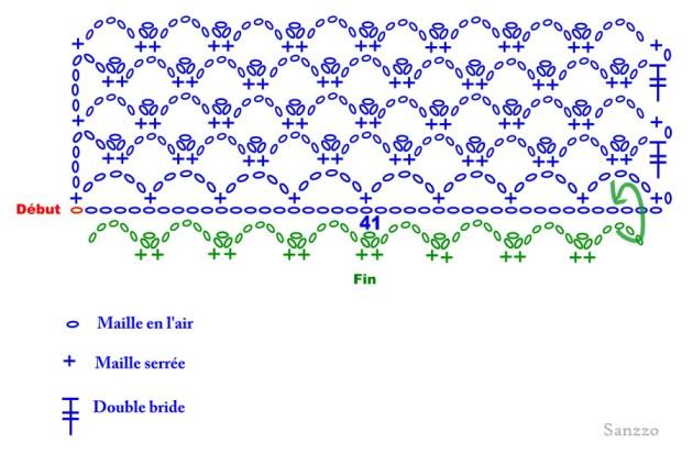 diagramme écharpe reliée motif ajouré picot