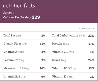 nutrition fact chart for homemade red lentil pasta