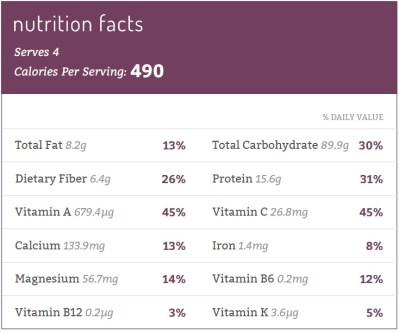 nutrition facts table with calories for the recipe Butternut Squash Pasta with Crispy Smoked Seaweed