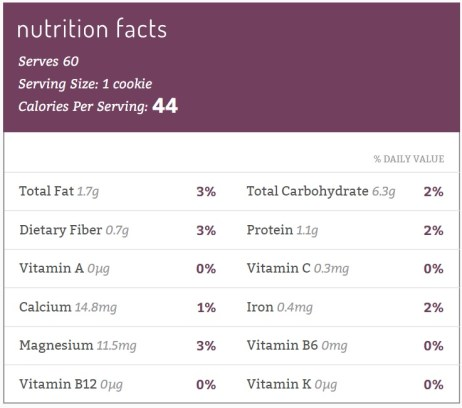 castagnelle nutrition facts