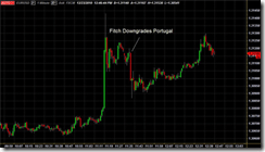 fitch_portugal_rating