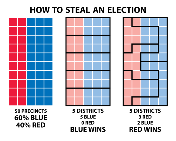 How_to_Steal_an_Election_-_Gerrymandering.svg
