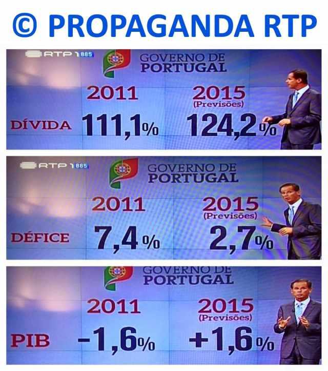 propaganda rtp
