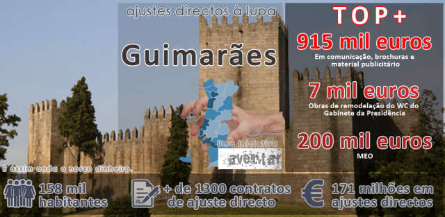 Ajustes directos à lupa - Guimarães