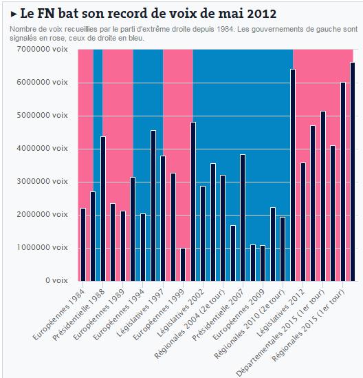 frente-nacional-resultados