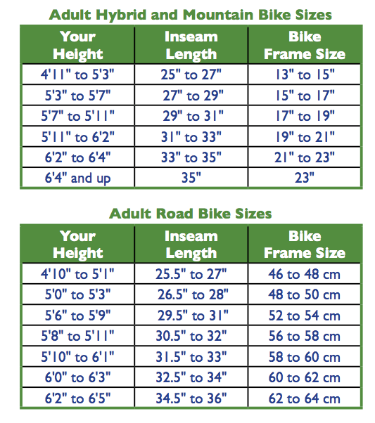 Bike Frame Size Guide. Adult Bike Sizes
