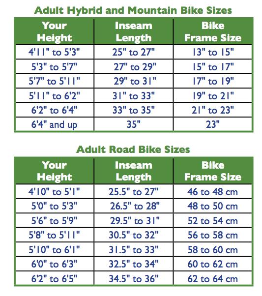 Bike Frame Size Guide Average Joe Cyclist