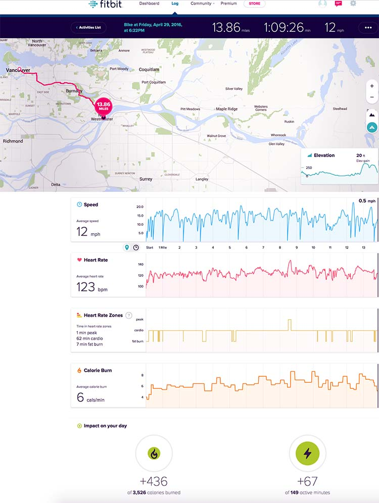 Bike ride stats gathered by a Fitbit Blaze and viewed in Fitbit.com