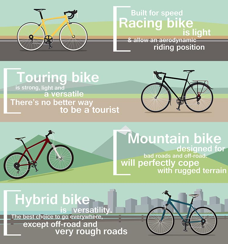 How to pick the right size hybrid bike