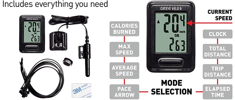 This graphic shows what ships with the CatEye Velo 9, and what it can do