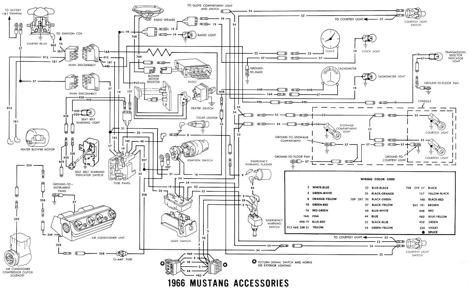 66 Mustang Firewall Wiring Diagrams