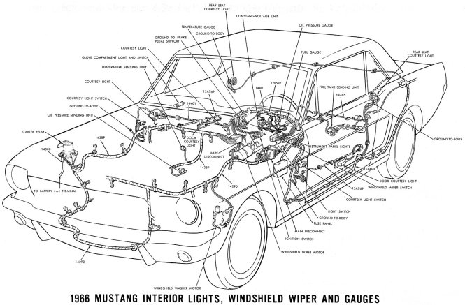 66 mustang headlight wiring diagram wiring diagrams 66 mustang wiring harness install diagram and hernes