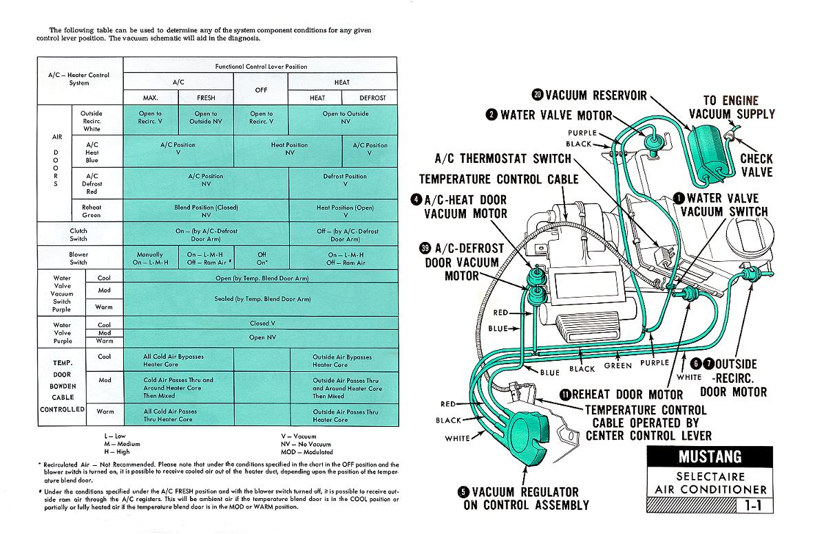 67vacac1 2005 mustang wiring diagram dolgular com  at crackthecode.co