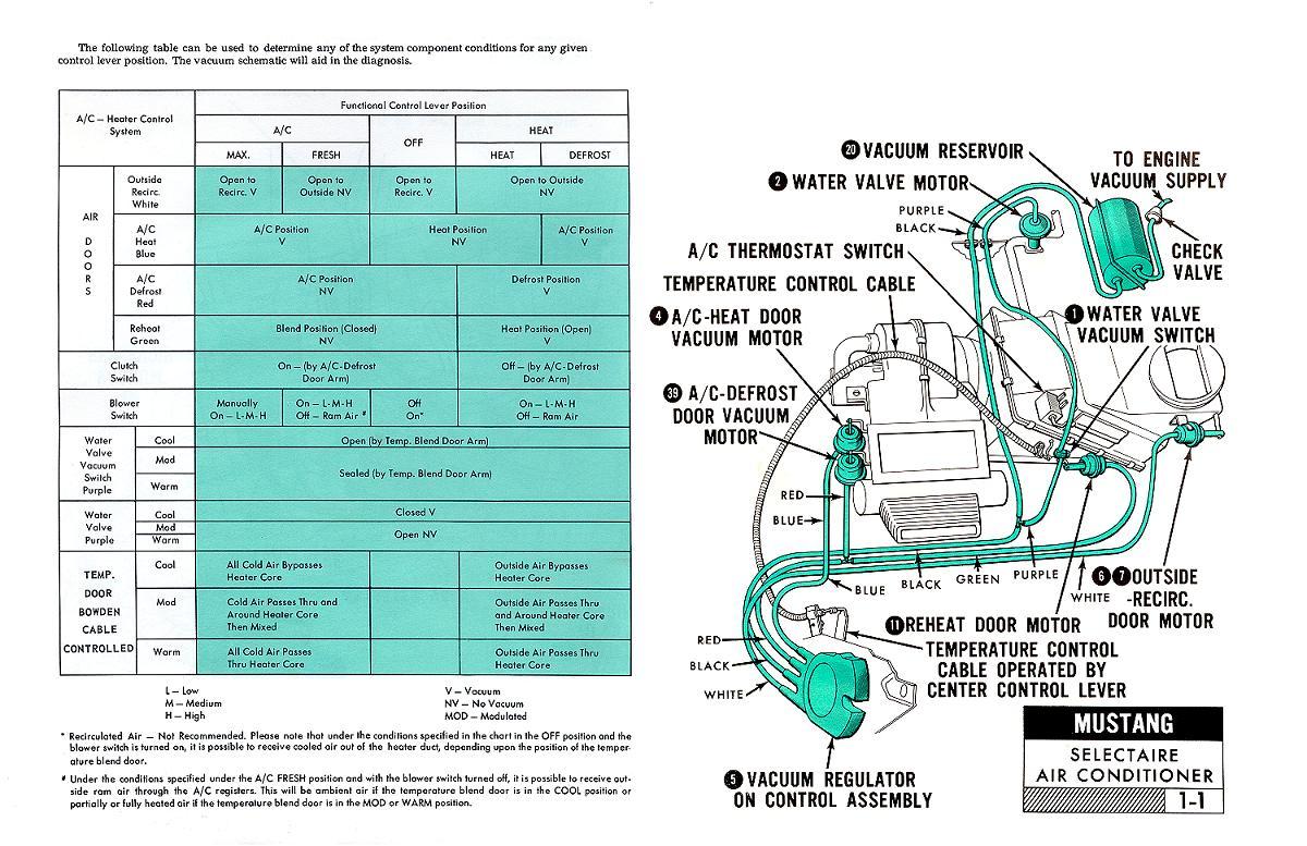 67vacac1?resize\\\\\\\\\\\=665%2C431 1967 mustang wiring diagram & 1967 mustang pro wiring diagram 1970 mustang wiring diagram at alyssarenee.co