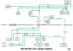 1968 Mustang Wiring Diagrams and Vacuum Schematics  Average Joe Restoration