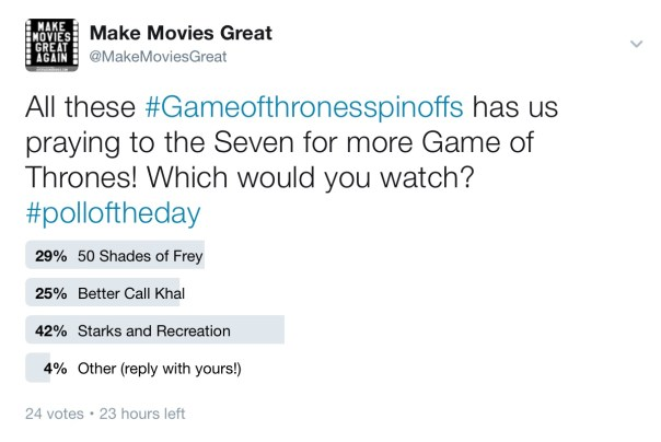 got poll