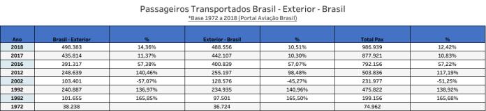 Aerolineas Argentinas, Aerolineas Argentinas (Argentina), Portal Aviação Brasil
