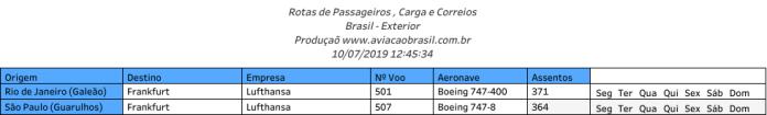 Lufthansa, Lufthansa com Airbus A340 no Rio de Janeiro, Portal Aviação Brasil