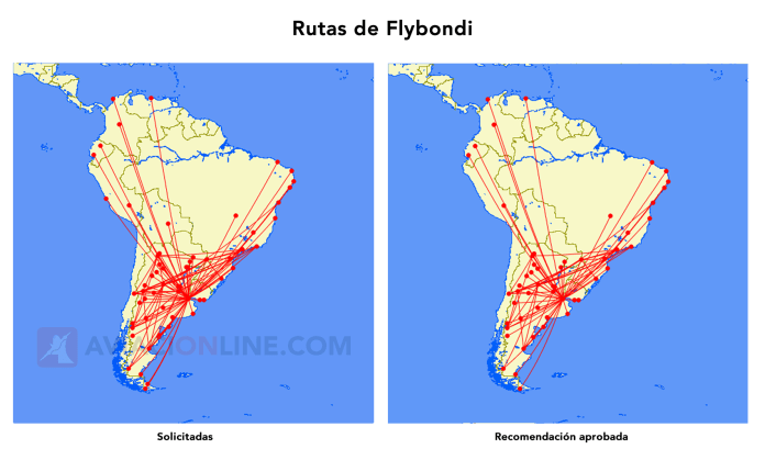 FLYBONDI - RUTAS TOTALES SOL VS APR