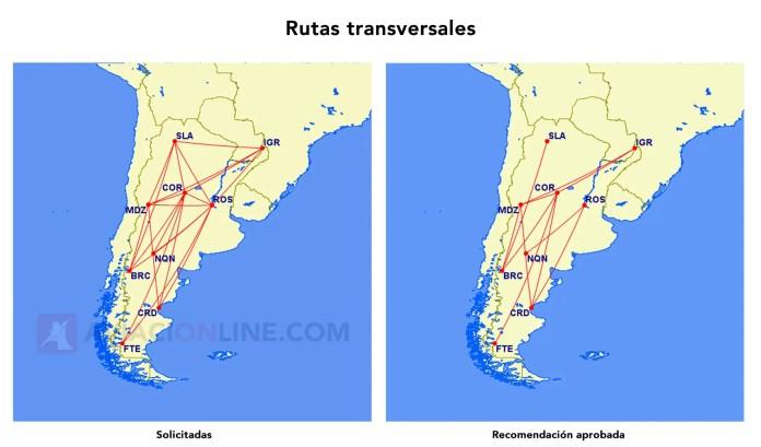 FLYBONDI - RUTAS TRANSVERSALES SOL VS APR