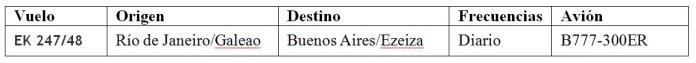11 - Vuelos Brasil Argentina - Emirates