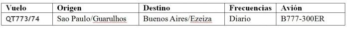 14 - Vuelos Brasil Argentina - Qatar