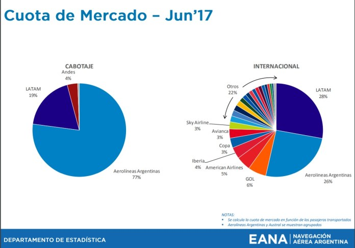 05 - junio2017eana-share