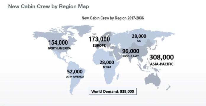 Boeing - demanda TCP 20 años - 2017
