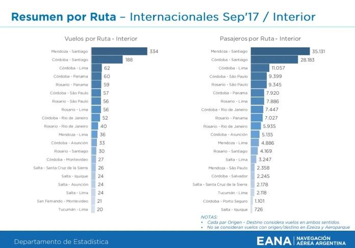 07 - sep2017eana-rutas internacionales interior