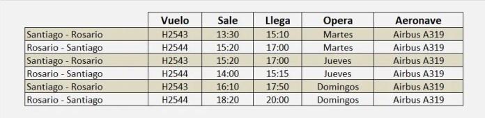 Rosario - aeropuerto - Horarios SKY OCT2017