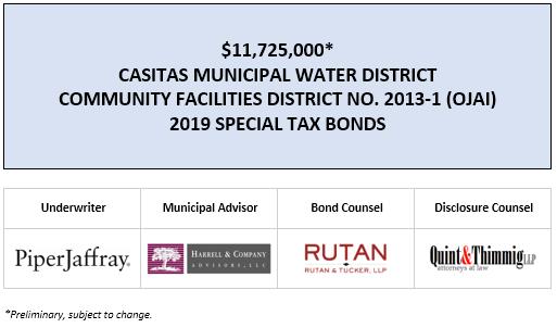casitas municipal water district