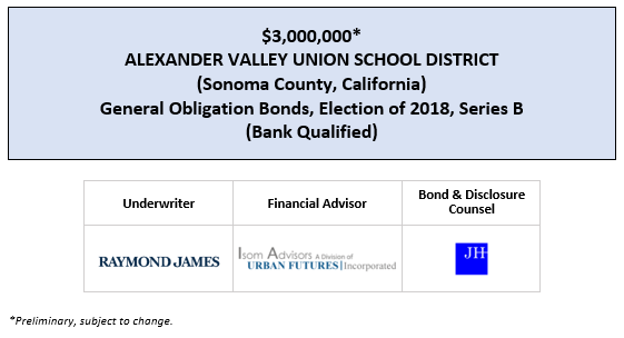 $3,000,000* ALEXANDER VALLEY UNION SCHOOL DISTRICT (Sonoma County, California) General Obligation Bonds, Election of 2018, Series B (Bank Qualified POS POSTED 3-26-20