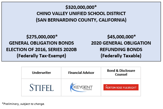 $320,000,000* CHINO VALLEY UNIFIED SCHOOL DISTRICT (SAN BERNARDINO COUNTY, CALIFORNIA)  $275,000,000* GENERAL OBLIGATION BONDS ELECTION OF 2016, SERIES 2020B (Federally Tax-Exempt) $45,000,000* 2020 GENERAL OBLIGATION REFUNDING BONDS (Federally Taxable) POS POSTED 3-30-20