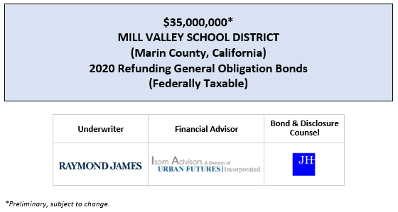 $35,000,000* MILL VALLEY SCHOOL DISTRICT (Marin County, California) 2020 Refunding General Obligation Bonds (Federally Taxable) POS POSTED 3-13-20