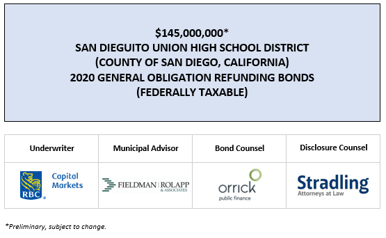 SECOND SUPPLEMENT TO PRELIMINARY OFFICIAL STATEMENT relating to $145,000,000* SAN DIEGUITO UNION HIGH SCHOOL DISTRICT (COUNTY OF SAN DIEGO, CALIFORNIA) 2020 GENERAL OBLIGATION REFUNDING BONDS (FEDERALLY TAXABLE) POSTED 4-23-20