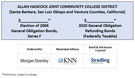 ALLAN HANCOCK JOINT COMMUNITY COLLEGE DISTRICT (Santa Barbara, San Luis Obispo and Ventura Counties, California) $_____________* Election of 2006 General Obligation Bonds, Series F $_____________* 2020 General Obligation Refunding Bonds (Federally Taxable) POS POSTED 4-22-20