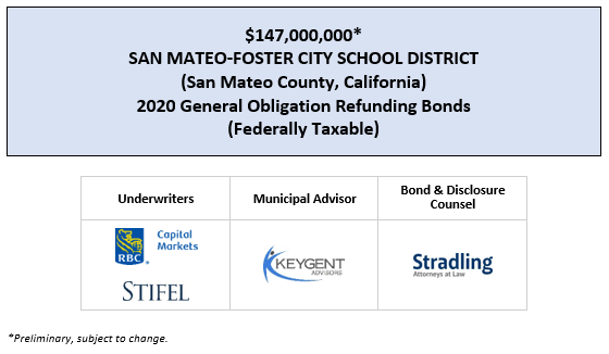 $147,000,000* SAN MATEO-FOSTER CITY SCHOOL DISTRICT (San Mateo County, California) 2020 General Obligation Refunding Bonds (Federally Taxable) POS POSTED 4-22-20