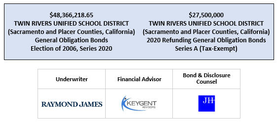 $48,366,218.65 TWIN RIVERS UNIFIED SCHOOL DISTRICT (Sacramento and Placer Counties, California) General Obligation Bonds Election of 2006, Series 2020 $27,500,000 TWIN RIVERS UNIFIED SCHOOL DISTRICT (Sacramento and Placer Counties, California) 2020 Refunding General Obligation Bonds Series A (Tax-Exempt) FOS POSTED 4-30-20