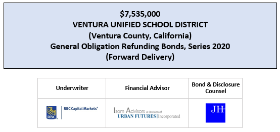 UPDATE TO OFFICIAL STATEMENT $7,535,000 VENTURA UNIFIED SCHOOL DISTRICT (Ventura County, California) General Obligation Refunding Bonds, Series 2020 (Forward Delivery) POSTED 4-30-20