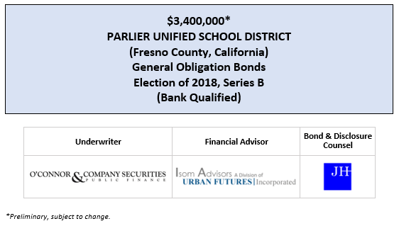 $3,400,000* PARLIER UNIFIED SCHOOL DISTRICT (Fresno County, California) General Obligation Bonds Election of 2018, Series B (Bank Qualified) POS POSTED 5-6-20