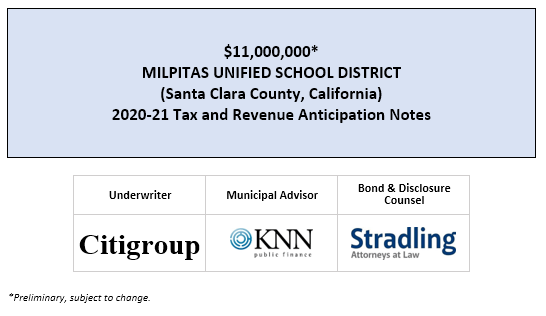 $11,000,000* MILPITAS UNIFIED SCHOOL DISTRICT (Santa Clara County, California) 2020-21 Tax and Revenue Anticipation Notes POS POSTED 6-30-2020