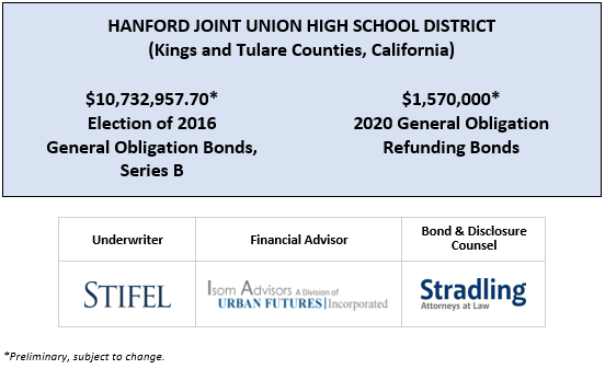 HANFORD JOINT UNION HIGH SCHOOL DISTRICT (Kings and Tulare Counties, California) $10,732,957.70* Election of 2016 General Obligation Bonds, Series B $1,570,000* 2020 General Obligation Refunding Bonds POS POSTED 6-30-2020