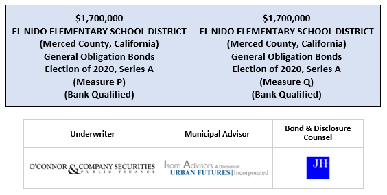 $1,700,000 EL NIDO ELEMENTARY SCHOOL DISTRICT (Merced County, California) General Obligation Bonds Election of 2020, Series A (Measure P) (Bank Qualified) $1,700,000 EL NIDO ELEMENTARY SCHOOL DISTRICT (Merced County, California) General Obligation Bonds Election of 2020, Series A (Measure Q) (Bank Qualified) FOS POSTED 7-21-20
