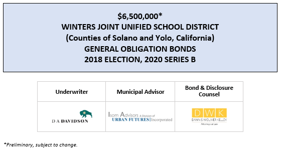 $6,500,000* WINTERS JOINT UNIFIED SCHOOL DISTRICT (Counties of Solano and Yolo, California) GENERAL OBLIGATION BONDS 2018 ELECTION, 2020 SERIES B POS POSTED 7-30-20