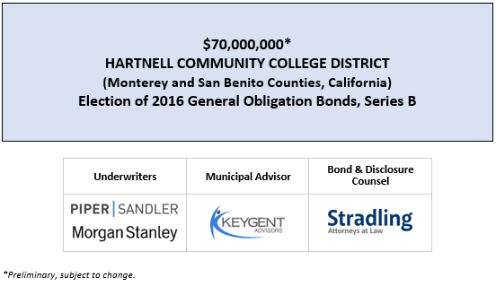 $70,000,000* HARTNELL COMMUNITY COLLEGE DISTRICT (Monterey and San Benito Counties, California) Election of 2016 General Obligation Bonds, Series B POS POSTED 7-9-20