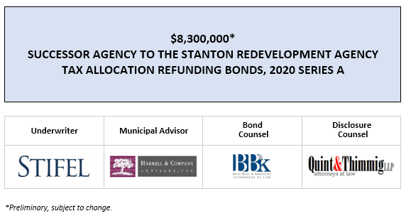 $8,300,000* SUCCESSOR AGENCY TO THE STANTON REDEVELOPMENT AGENCY TAX ALLOCATION REFUNDING BONDS, 2020 SERIES A POS POSTED 7-29-20