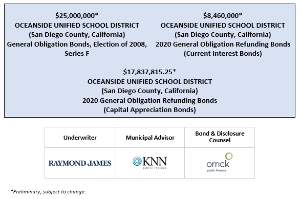 $25,000,000* OCEANSIDE UNIFIED SCHOOL DISTRICT (San Diego County, California) General Obligation Bonds, Election of 2008, Series F $8,460,000* OCEANSIDE UNIFIED SCHOOL DISTRICT (San Diego County, California) 2020 General Obligation Refunding Bonds (Current Interest Bonds) $17,837,815.25* OCEANSIDE UNIFIED SCHOOL DISTRICT (San Diego County, California) 2020 General Obligation Refunding Bonds (Capital Appreciation Bonds) POS POSTED 8-7-20