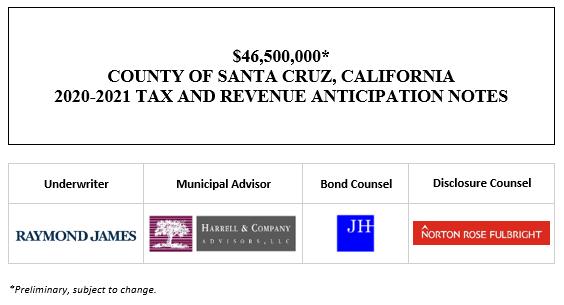 $46,500,000* COUNTY OF SANTA CRUZ, CALIFORNIA 2020-2021 TAX AND REVENUE ANTICIPATION NOTES POS POSTED 9-9-20
